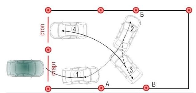 Как правильно парковаться